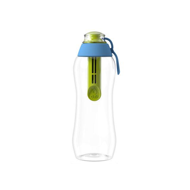 Butelka filtrująca DAFI 0,3L +1 filtr w zestawie - Limitowana Edycja (zielony / niebieski)